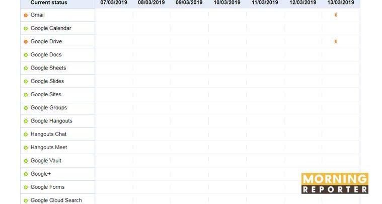 gmail_googledrive_issues_1 (1)